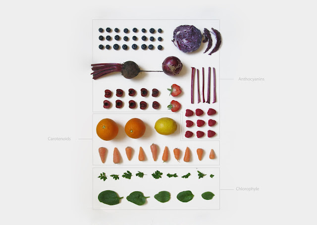 Kto_ty_jestes_Who_are_you_Jo_Szczepanska_Designing_health_2