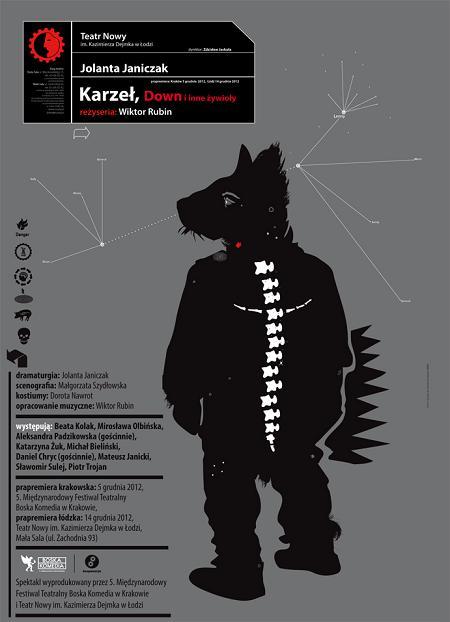 karzeldown