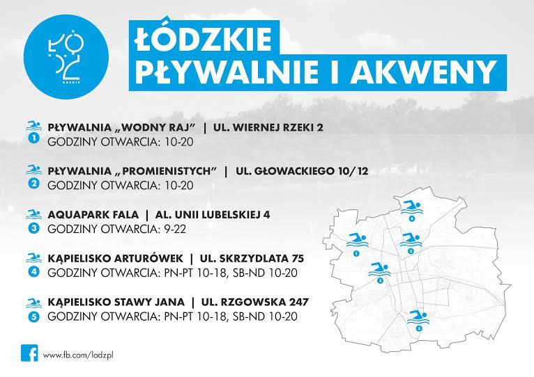 baseny_infografika