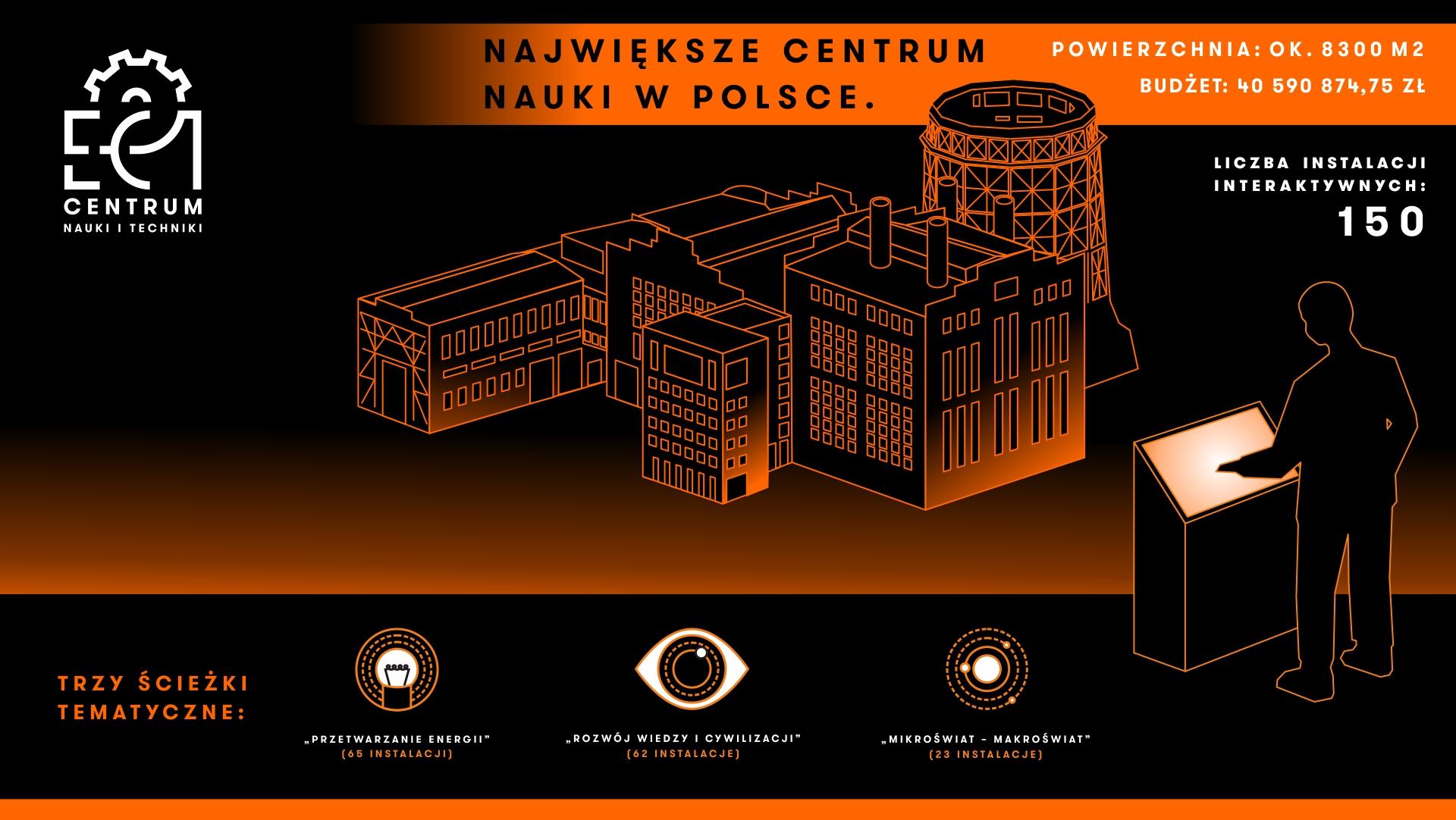 EC1_Centrum_Nauki_i_techniki_-_1920x1080_c